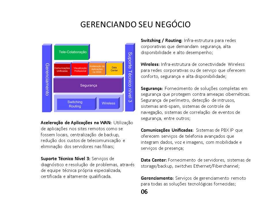 Encomenda T2 BRASIL Soluções em Tecnologia
