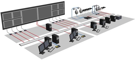 Encomenda Concepção de sistemas de vídeo