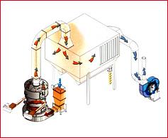 Encomenda Filtração de líquidos utilizando filtros-prensa ou filtros de banda.