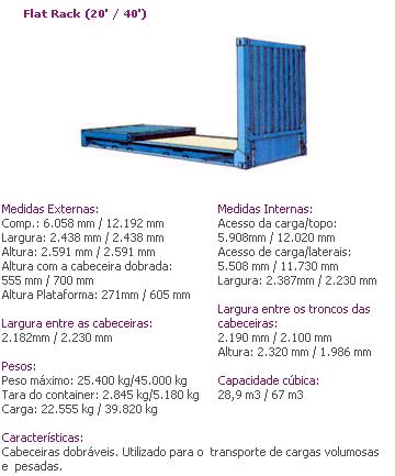 Encomenda Containers