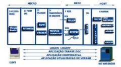 Consultoria em sistemas de importação e exportação