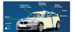 Blindagem de Veículos