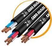 Instalação de fios