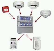 установка охранной сигнализации в квартире цена духи будут быстро
