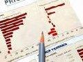 Investimentos em companhias listadas em bolsa de valores