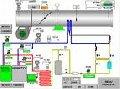 Projetos de sistemas de ar condicionado
